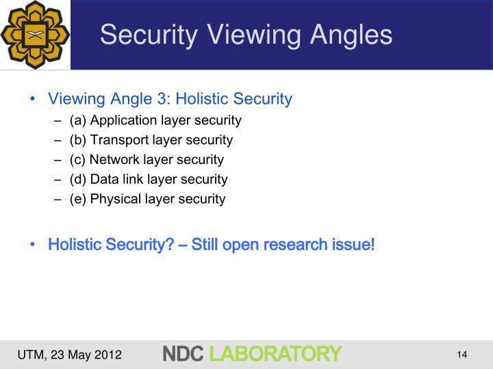 Security Viewing Angles