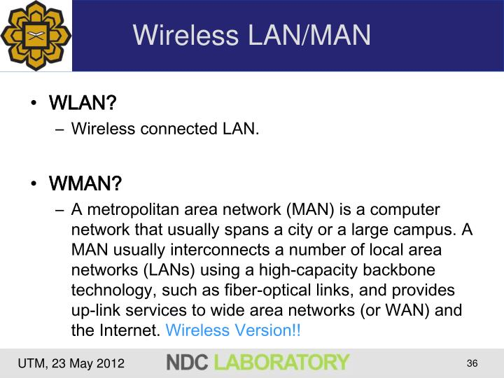 Wireless LAN/MAN