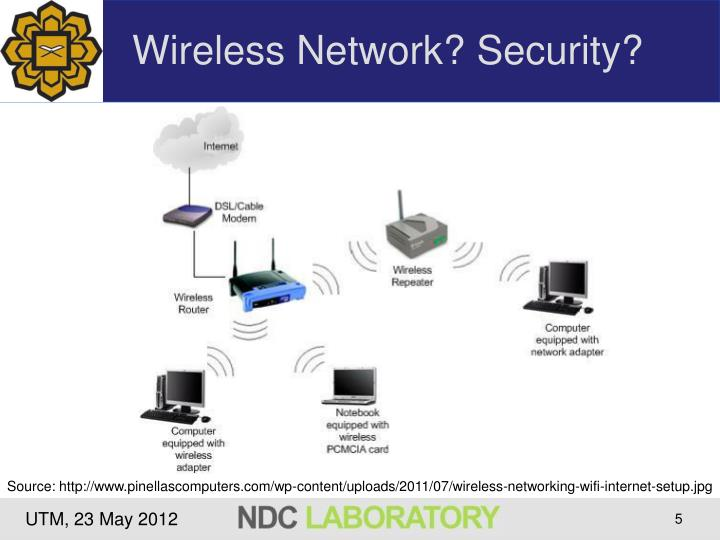 Wireless Network? Security?