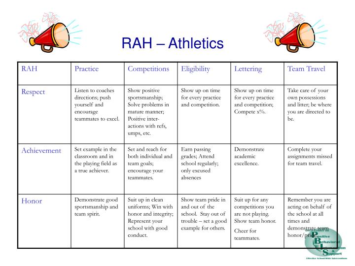 RAH – Athletics