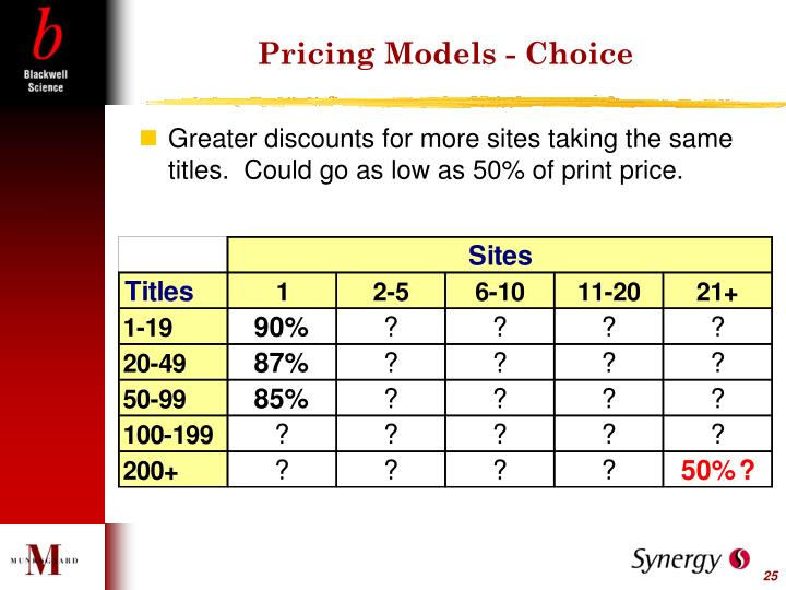 Pricing Models - Choice