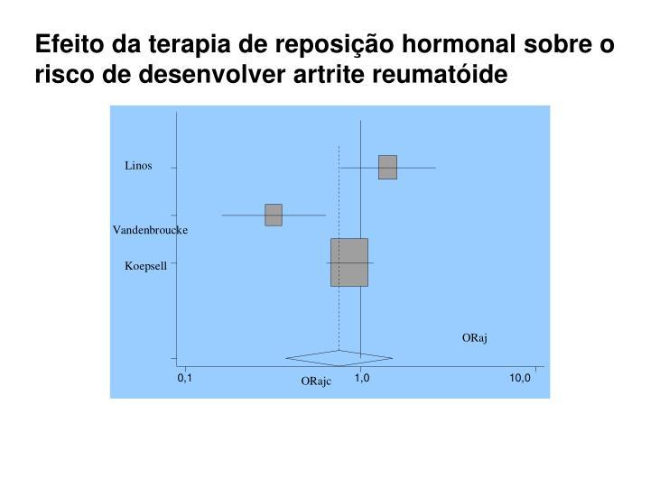Efeito da terapia de reposição hormonal sobre o risco de desenvolver artrite reumatóide
