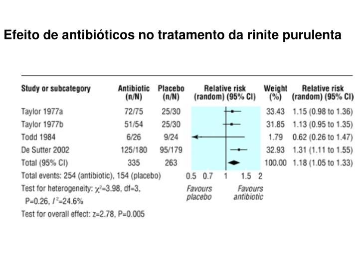 Efeito de antibióticos no tratamento da rinite purulenta