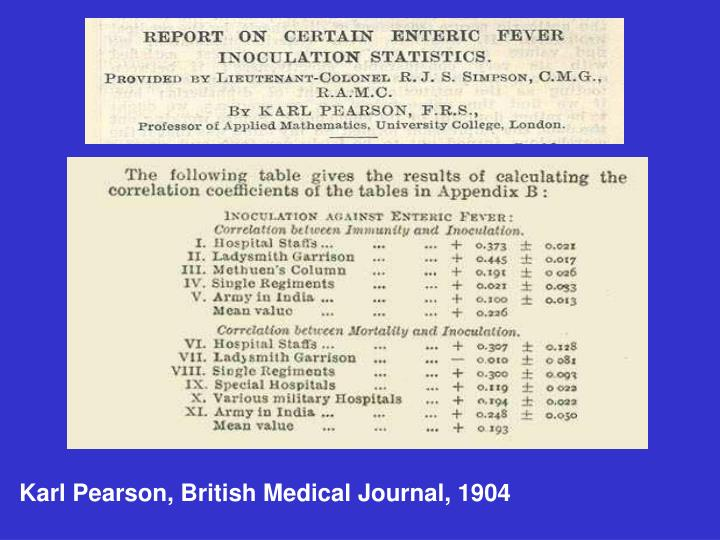 Karl Pearson, British Medical Journal, 1904