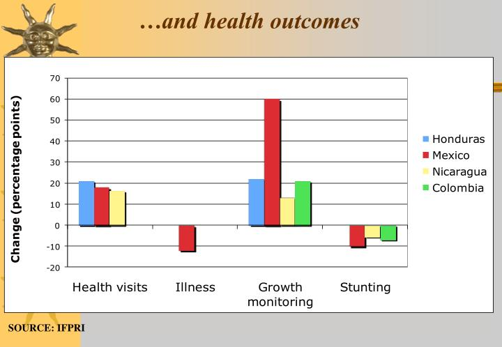 …and health outcomes