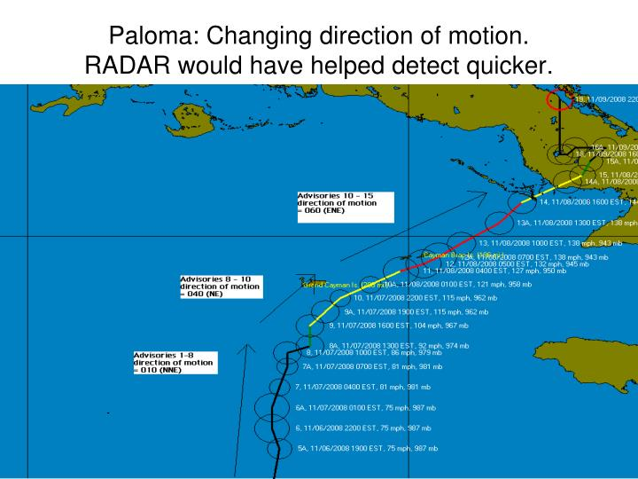 Paloma: Changing direction of motion.