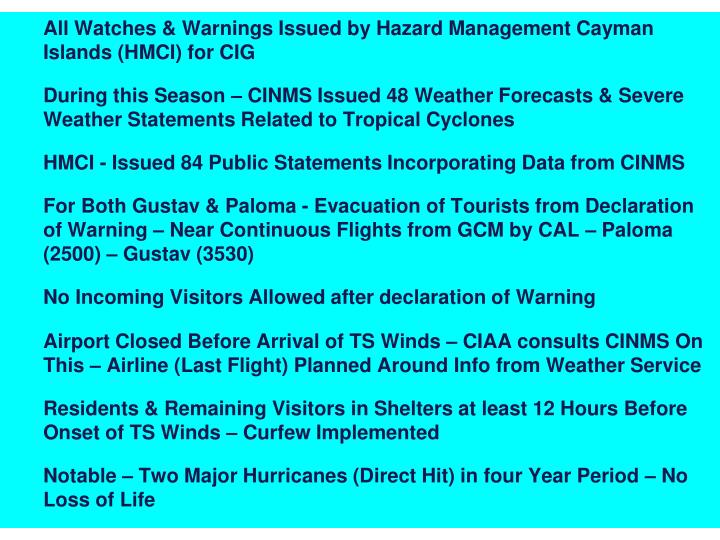 All Watches & Warnings Issued by Hazard Management Cayman Islands (HMCI) for CIG