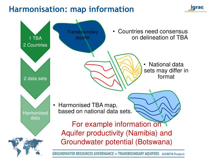 Harmonisation: map information