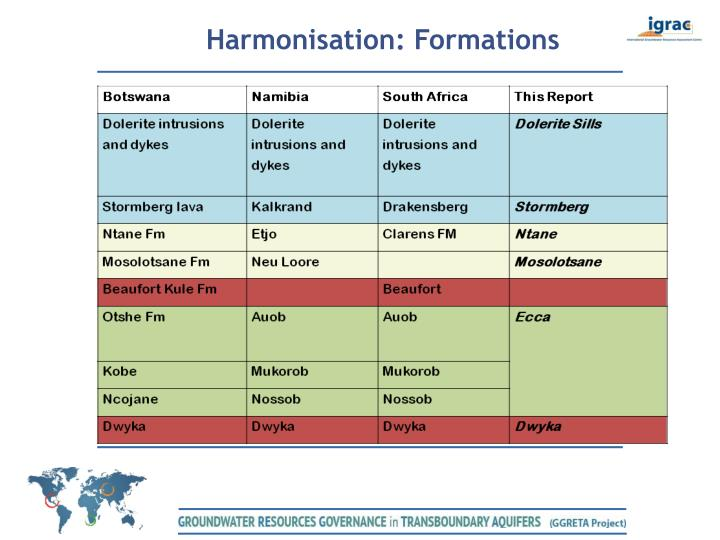 Harmonisation: Formations