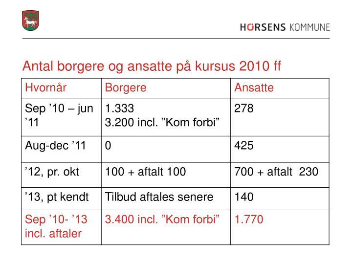 Antal borgere og ansatte på kursus 2010 ff