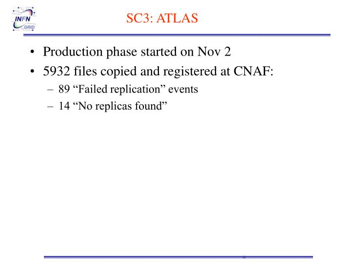 SC3: ATLAS