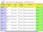 sc4 service planning cnaf 1 2
