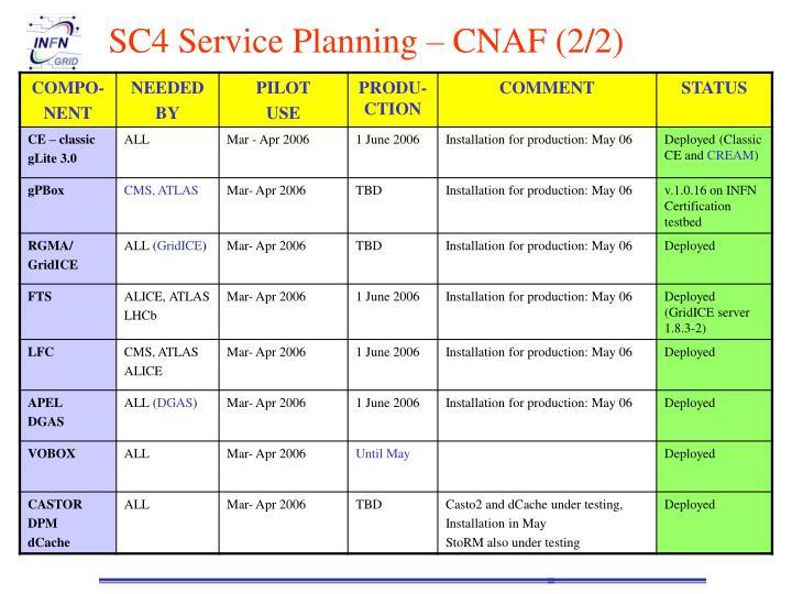 SC4 Service Planning – CNAF (2/2)