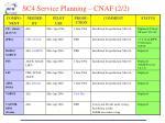 sc4 service planning cnaf 2 2