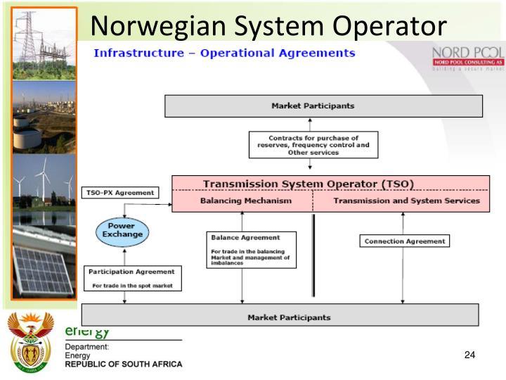 Norwegian System Operator