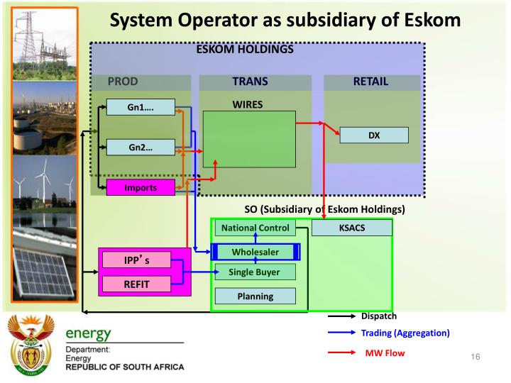 System Operator as subsidiary of Eskom