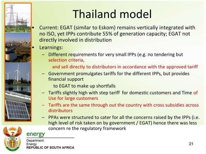 Thailand model