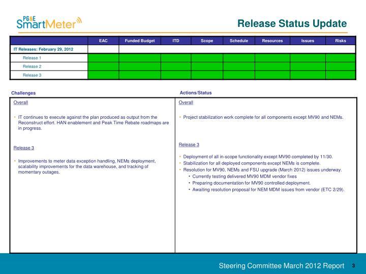 Release Status Update