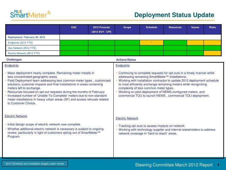 Deployment Status Update