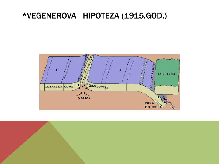 *vegenerova   hipoteza (1915.god.)