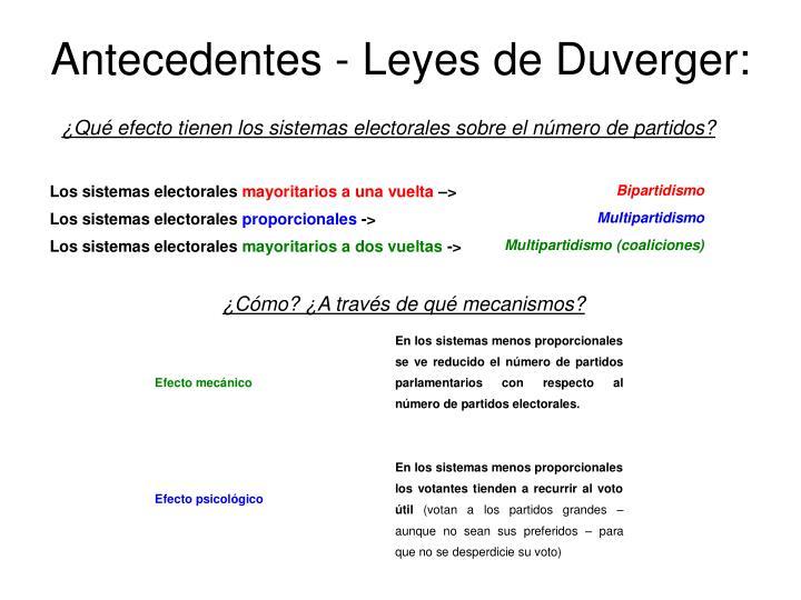Antecedentes - Leyes de Duverger:
