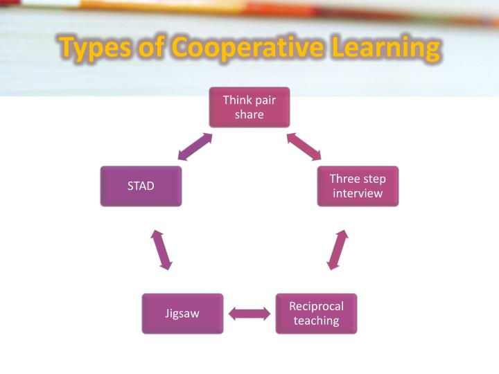 Types of Cooperative Learning