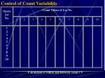 control of count variability
