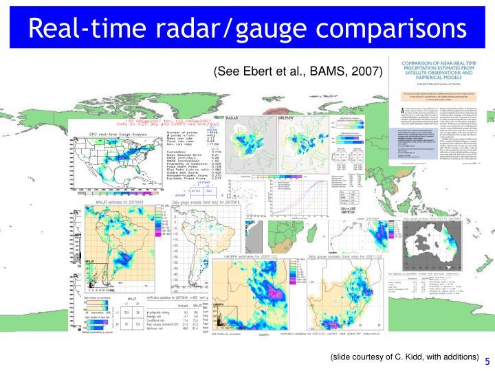 Real-time radar/gauge comparisons