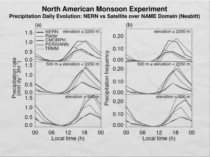 North American Monsoon Experiment