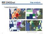 gap analysis1