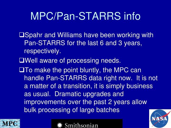 MPC/Pan-STARRS info