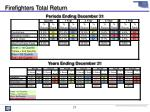 firefighters total return