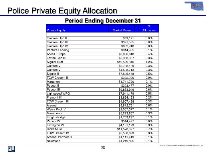 Police Private Equity Allocation