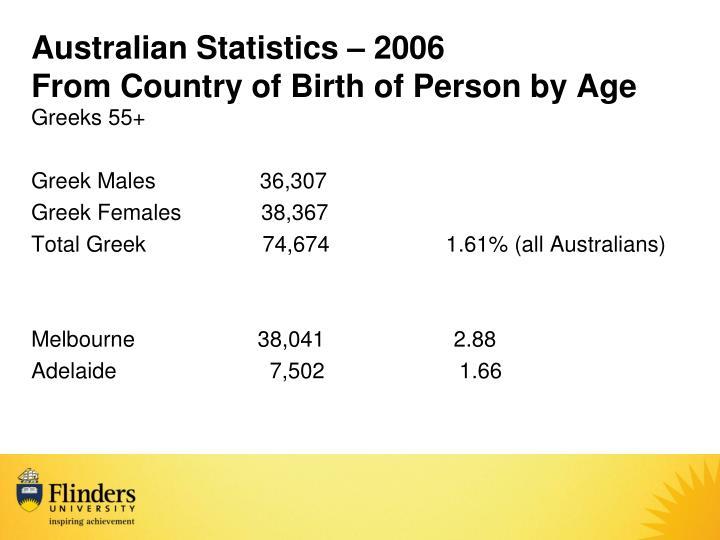 Australian Statistics – 2006
