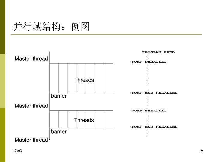 并行域结构:例图