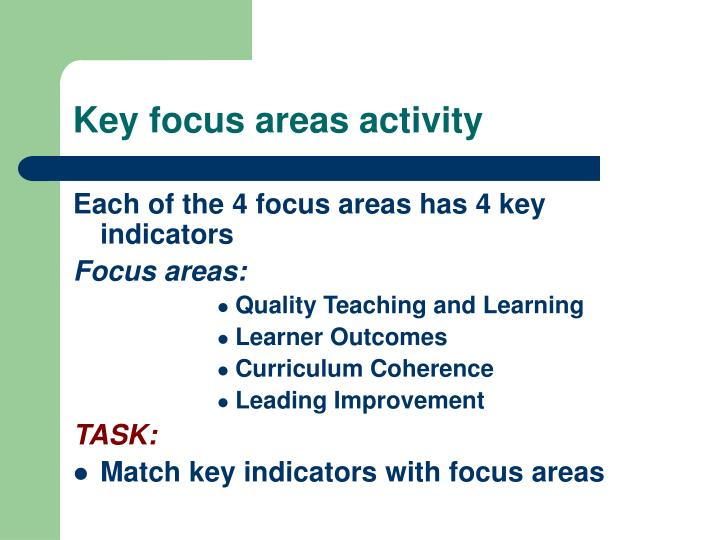 Key focus areas activity