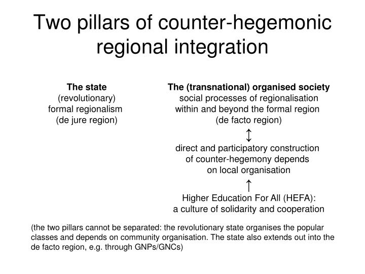 Two pillars of counter-hegemonic regional integration