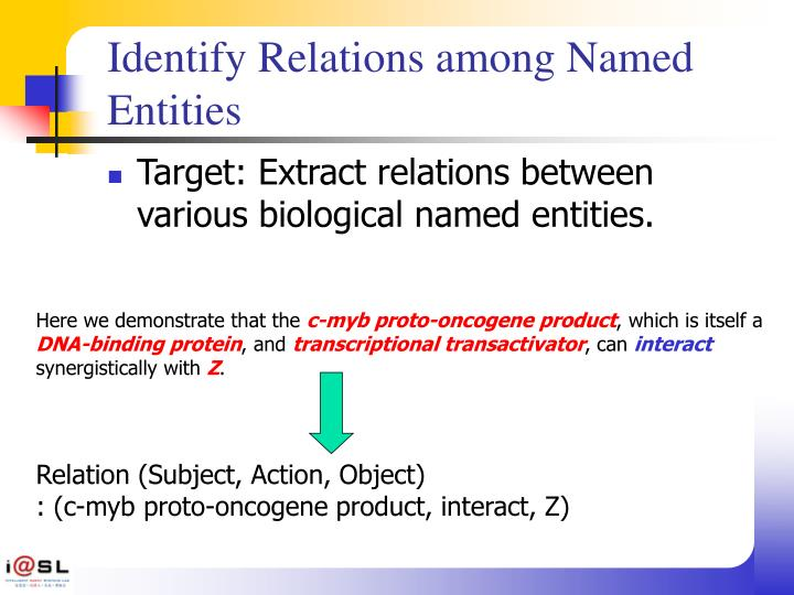Identify Relations among Named Entities