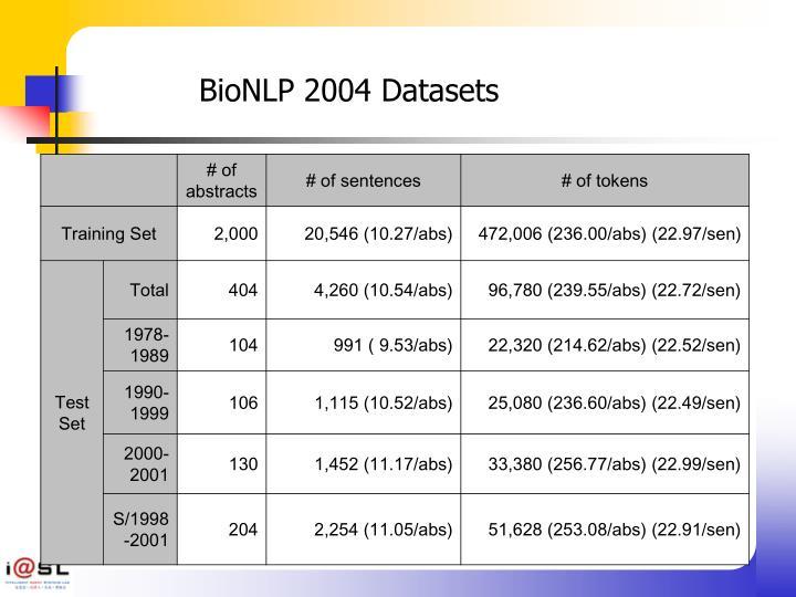 BioNLP 2004 Datasets