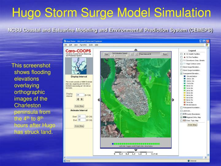 Hugo Storm Surge Model Simulation