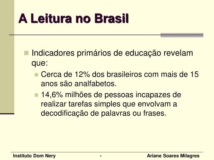 A Leitura no Brasil