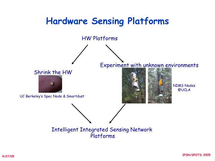 Hardware Sensing Platforms