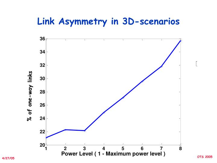 Link Asymmetry in 3D-scenarios