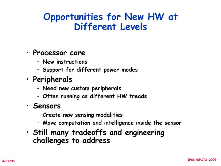 Opportunities for New HW at Different Levels