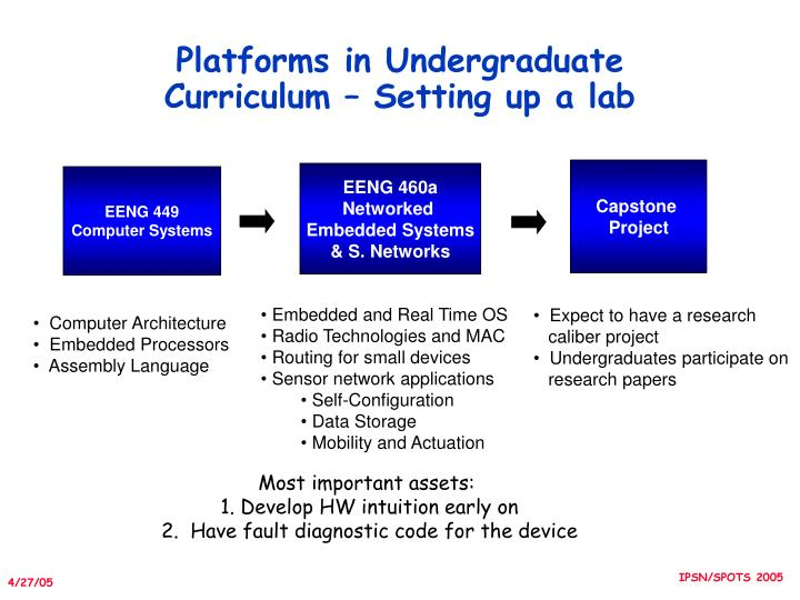 Platforms in Undergraduate Curriculum – Setting up a lab