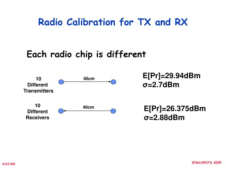 Radio Calibration for TX and RX