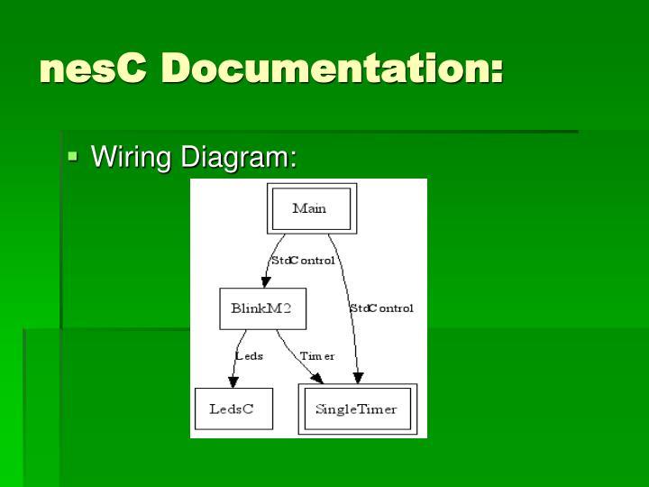 nesC Documentation: