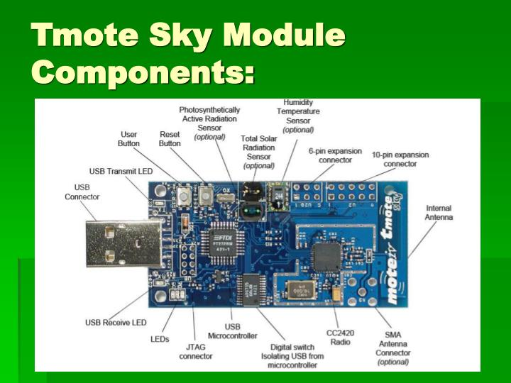 Tmote Sky Module Components: