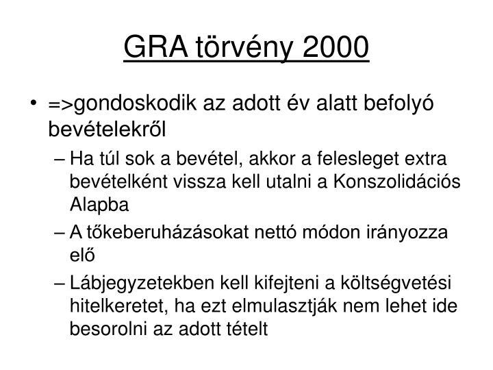 GRA törvény 2000