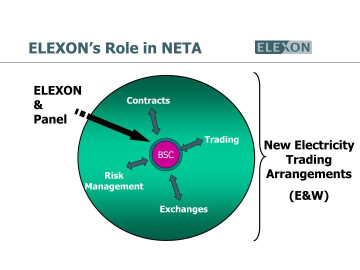 ELEXON's Role in NETA